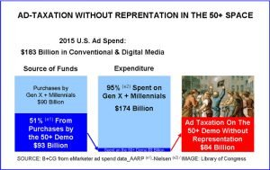 Ad-Taxation without representation in the 50-plus space chart